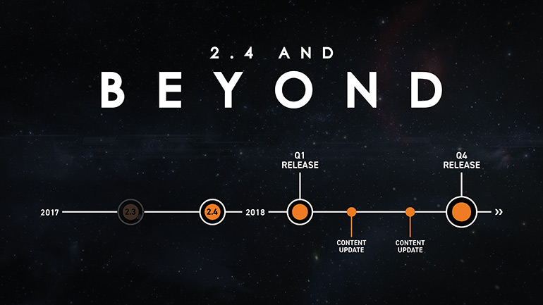 Elite Dangerous Timeline - 2.4 and Beyond